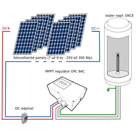 SolarEco - MPPT OPL 9AC - 1 spirála